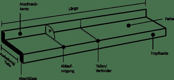 Alufensterbank Teile
