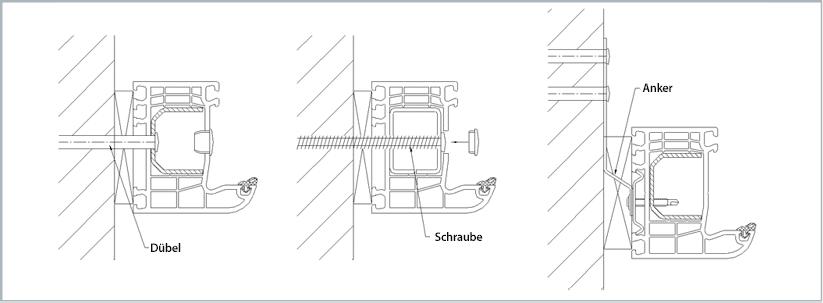 Fenster mechanische Befestigung bei der Montage